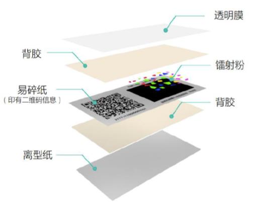 استفاده از سیستم قدرتمند ردیابی بلاکچینی در چین