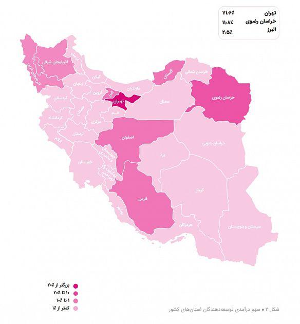 سهم درآمدی استان های مختلف کشود
